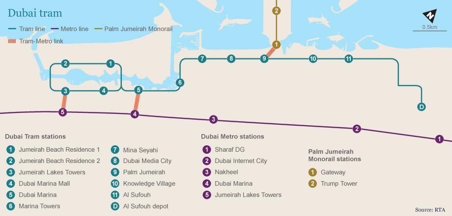 Palm Beach Bus Route