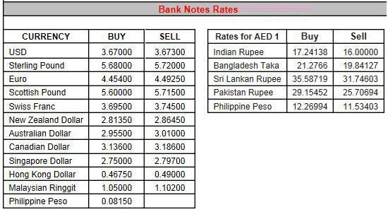 Forex tt rates pakistan