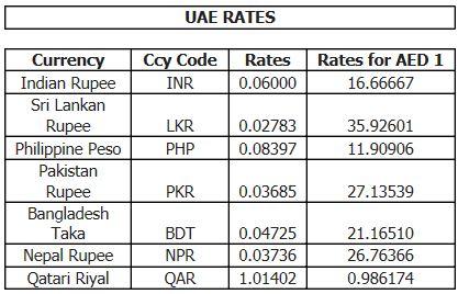 ... , Emirates Money Exchange, UAE Currency Converter, UAE Exchange Rate