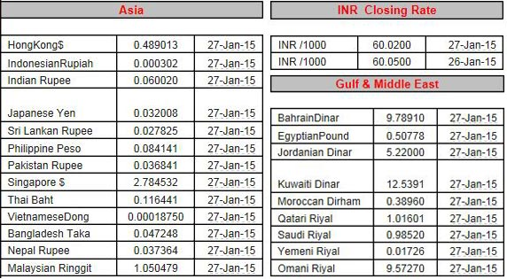 Forex cashier jobs in uae