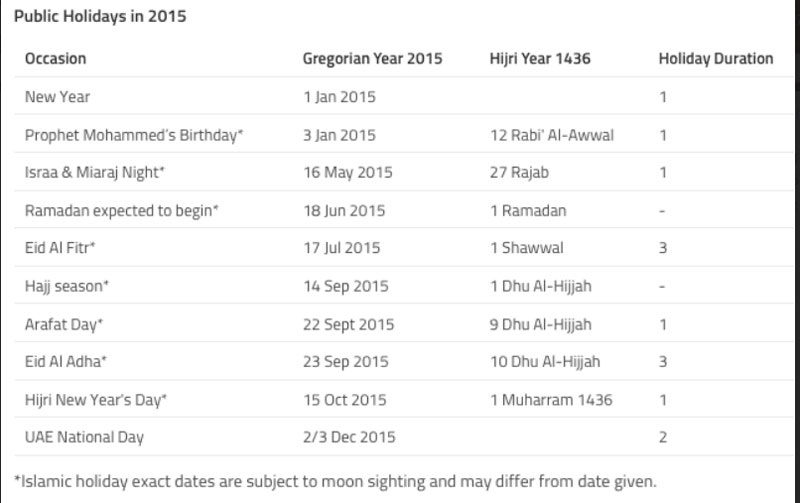 Updated List Of Federal Holidays In UAE How Many 2015
