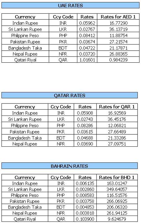 Forex converter philippines