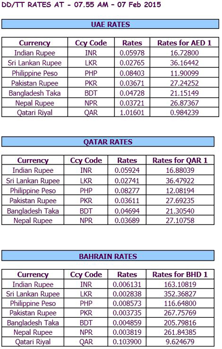 Forex rates in uae