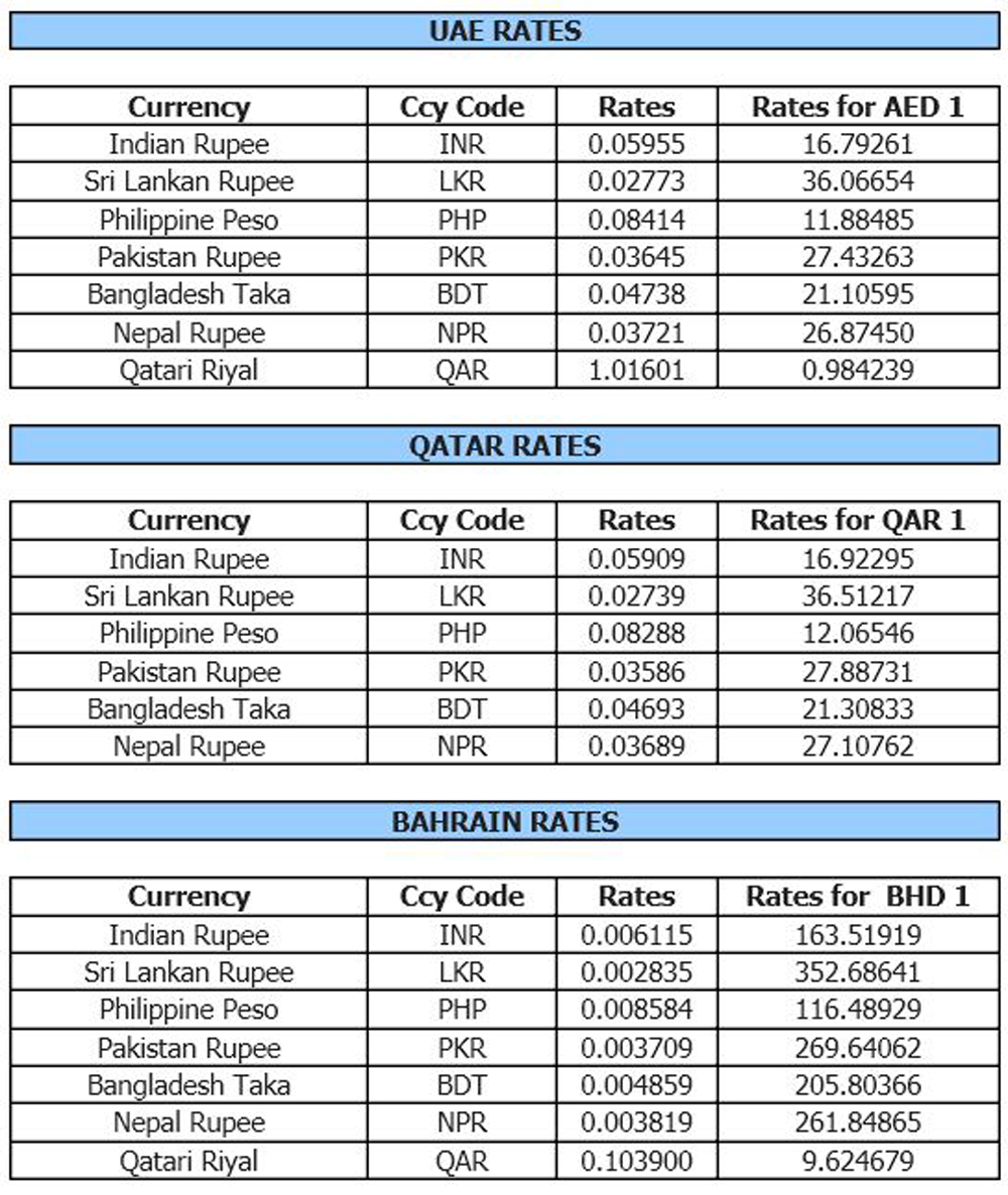 Dubai forex broker list