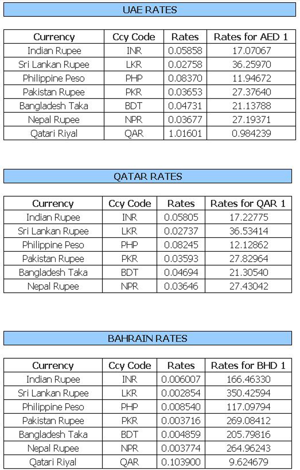 Open market currency rate in pakistan live