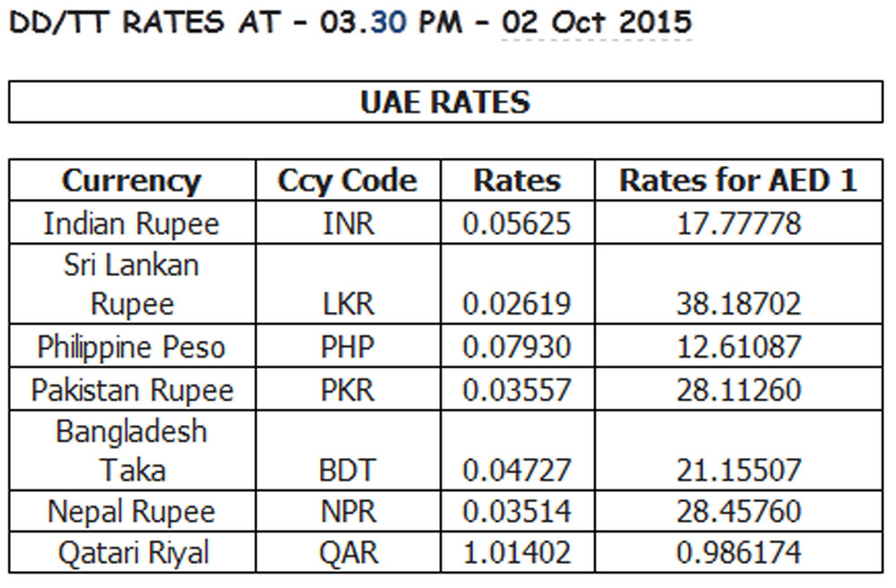 Forex rate today in pak