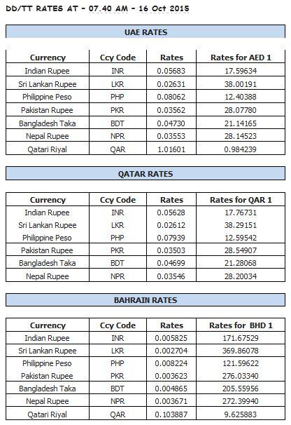Forex.pk bullion-rates.php