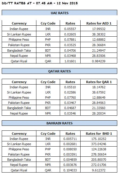 Xau/usd live forex rates