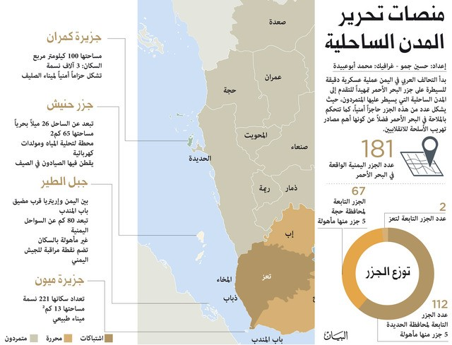 Coalition forces set to seize Red Sea islands off Yemen Emirates 247