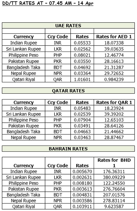 Gold forex in dubai
