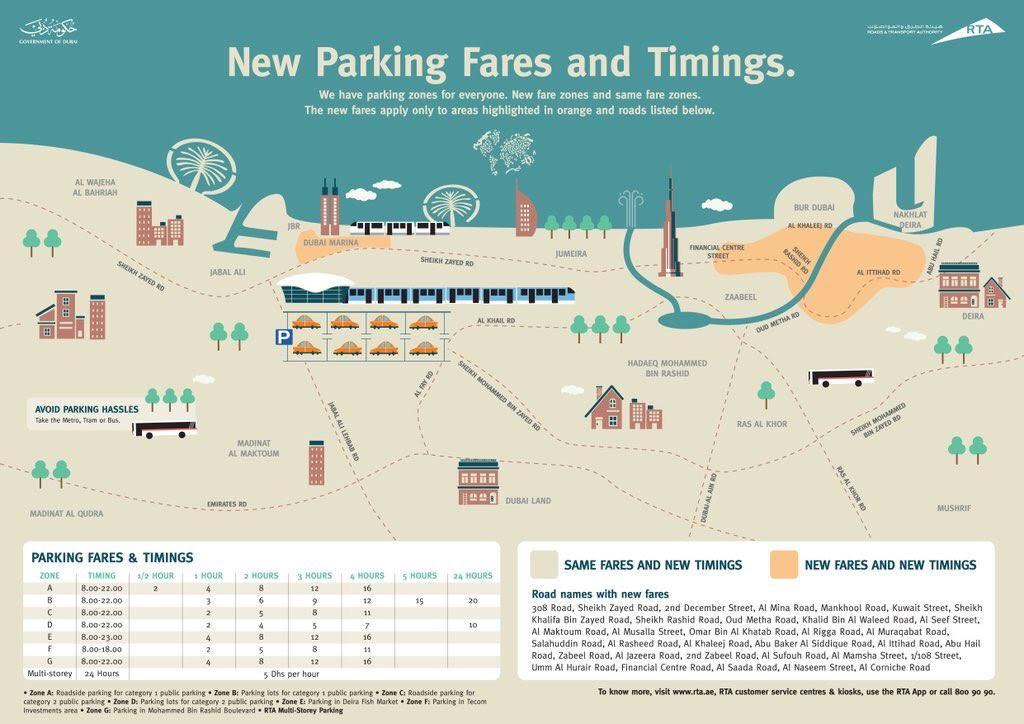 Парковки в Дубае: как оплатить, цены, бесплатные.