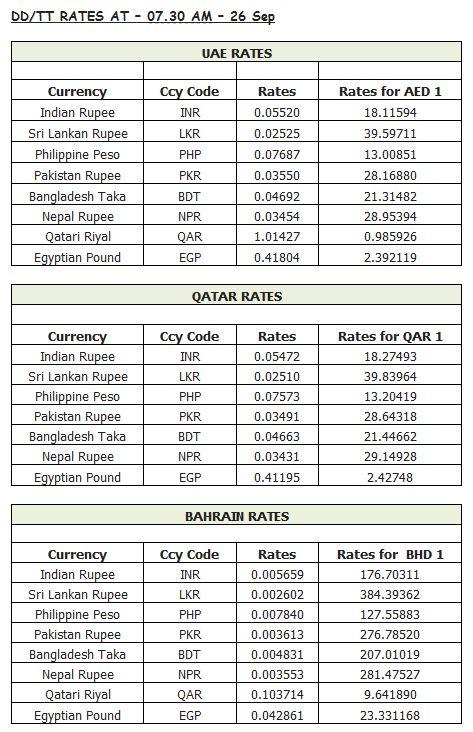 Forex pk silver rates
