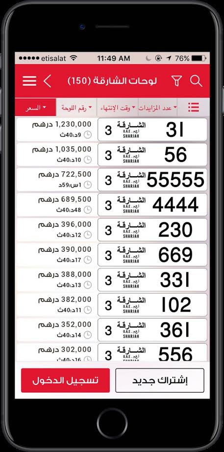 Sharjah Police raised over Dh11m from the sale of 150