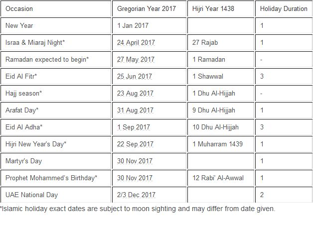 UAE public holidays for 2017 announced; details here - Emirates 24|7