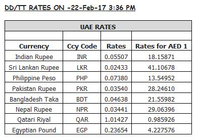 Forex rules in pakistan