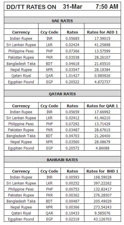 Forex rates karachi galaxy