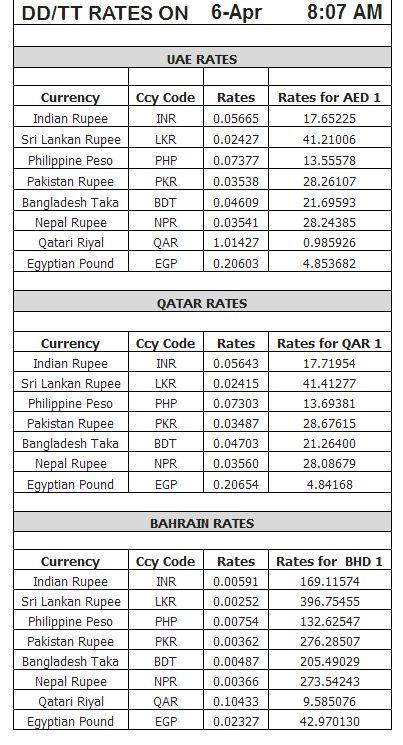 Forex gold rate in karachi