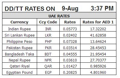 Forex gold rates in saudi arabia