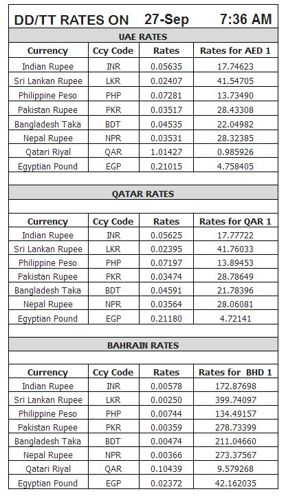 Gold and forex rate in dubai