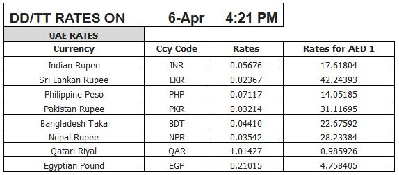 Forex.pk bullion-rates.php