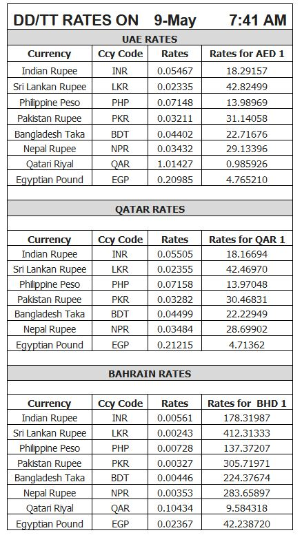 Forex vacancies in uae