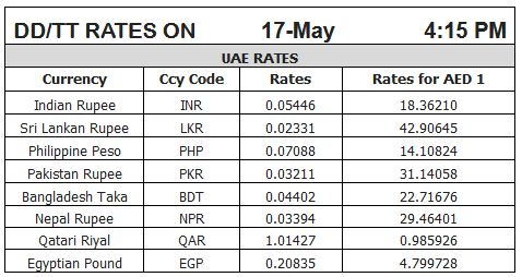 Best forex rates in dubai