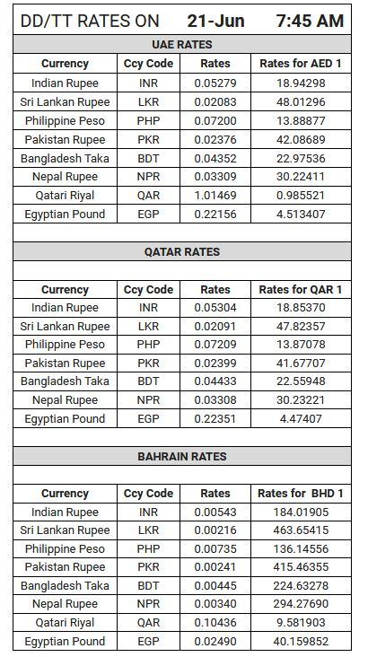 Al bader exchange rate philippine peso