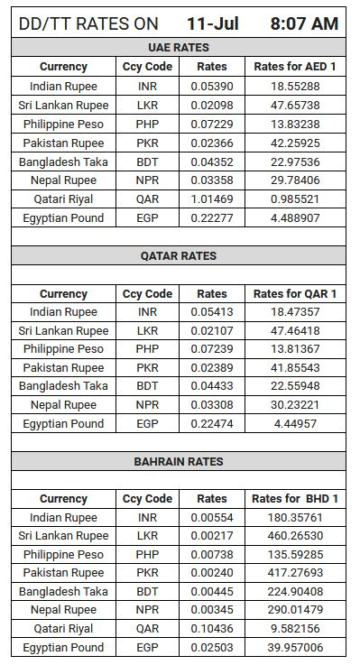 1500 rupees to philippine peso